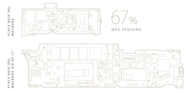 MacBook Placa Base