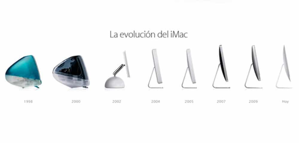 Evolucion del iMac